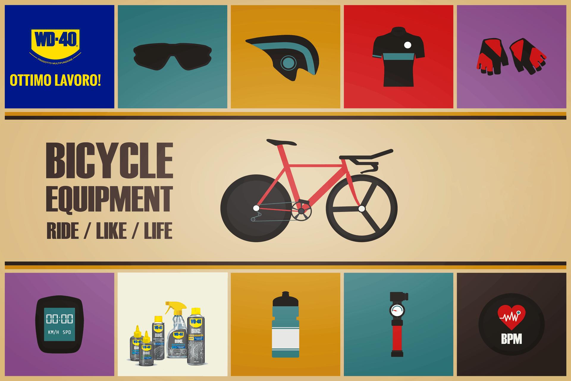 accessori per bicicletta
